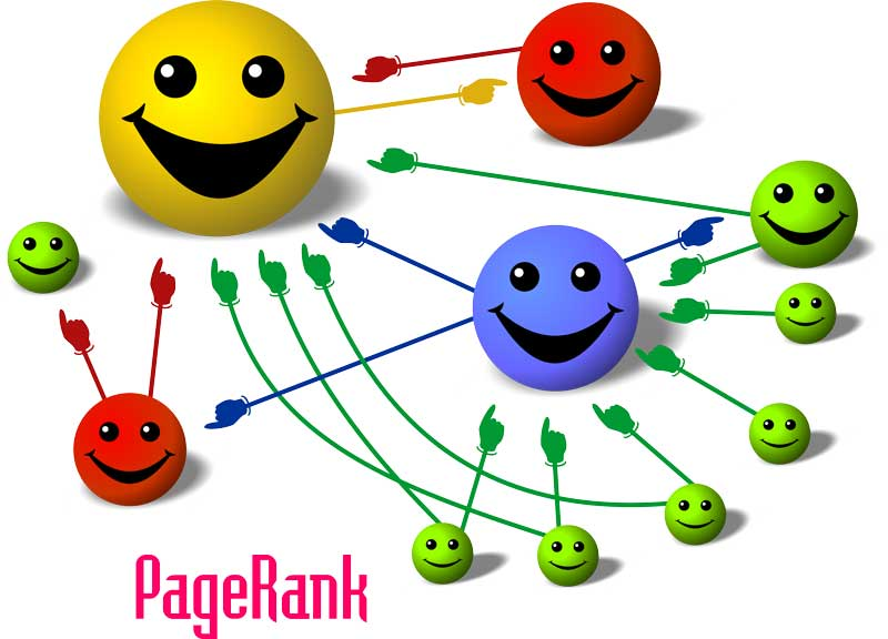Backlinks: What they are and are they important?